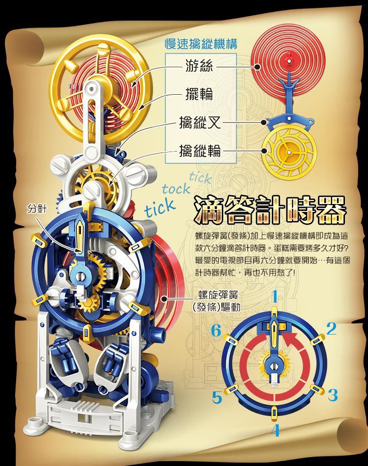Pro'sKit寶工三合一英倫發條時鐘先生GE-730