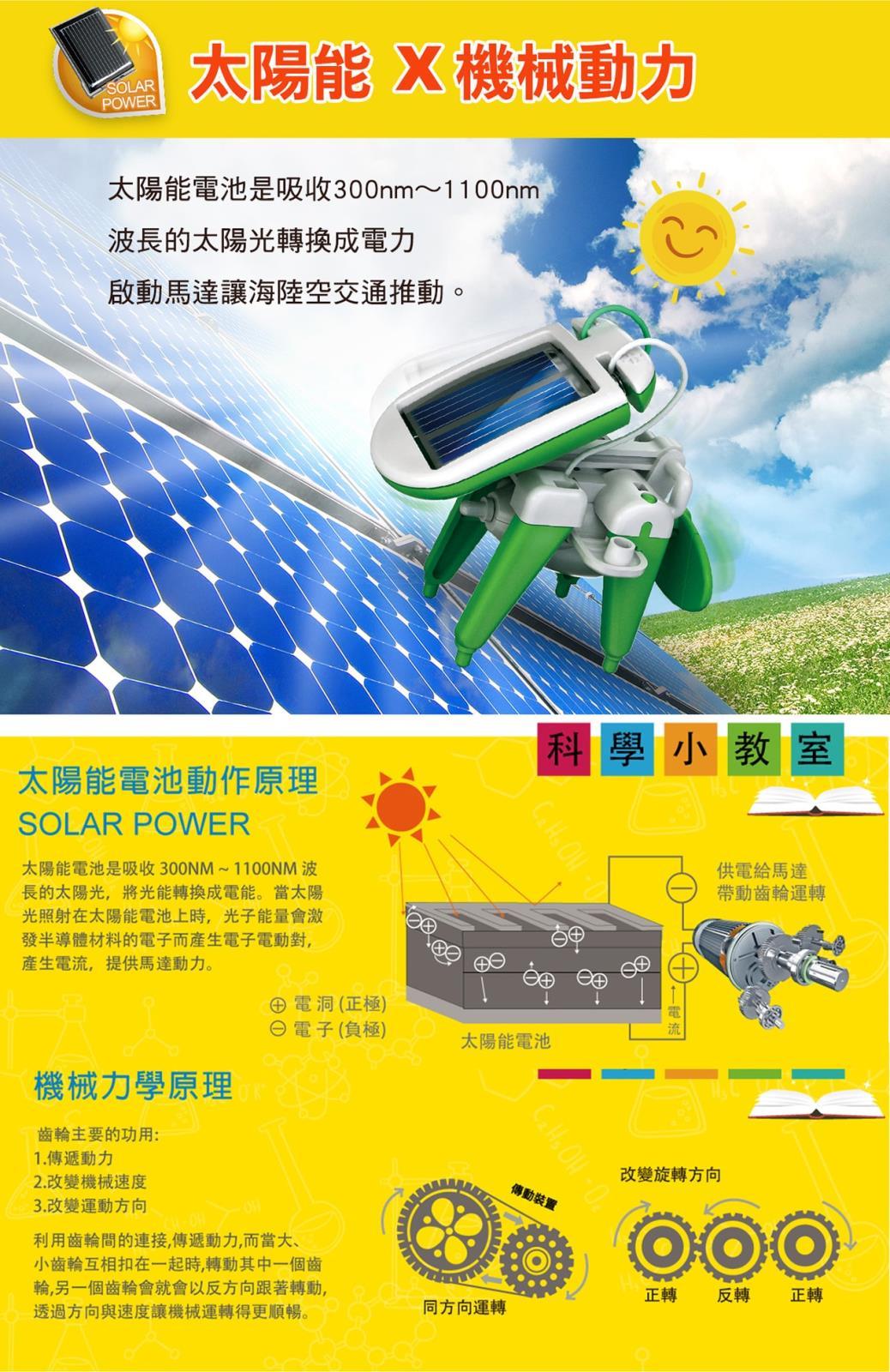 太陽能教育組