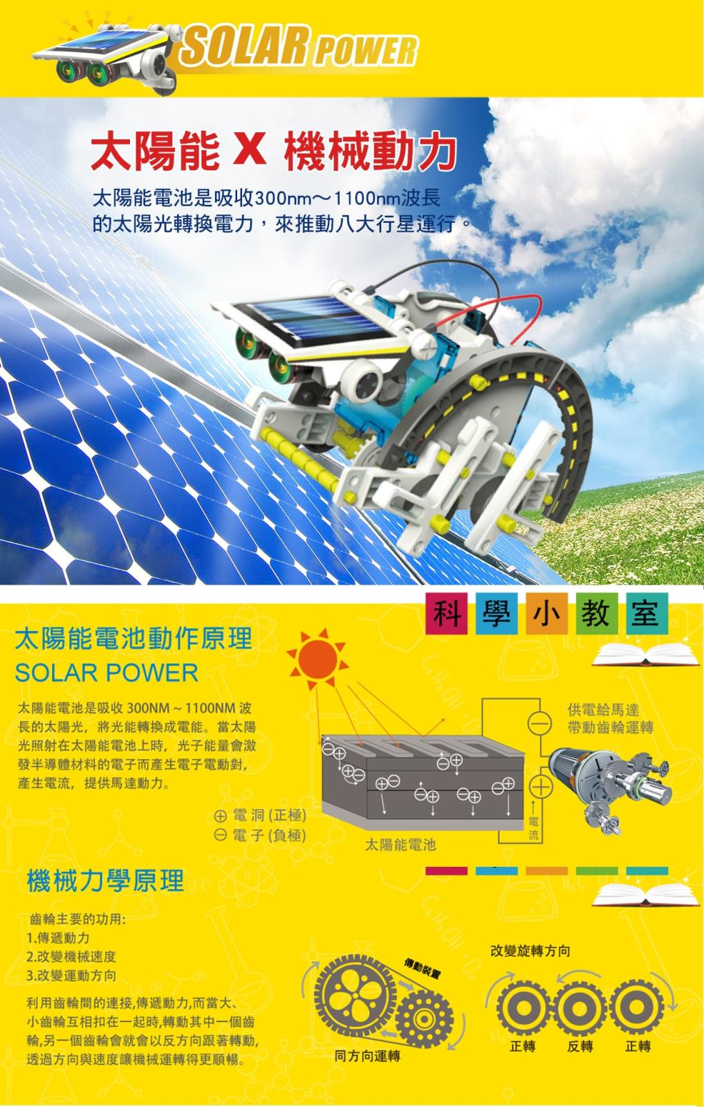 14合1太陽能變形機器人