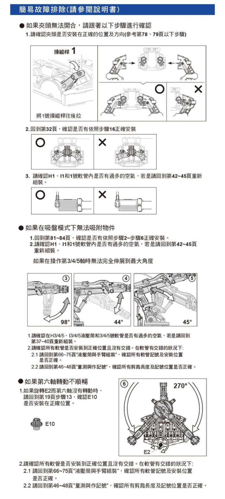 液壓機器手臂