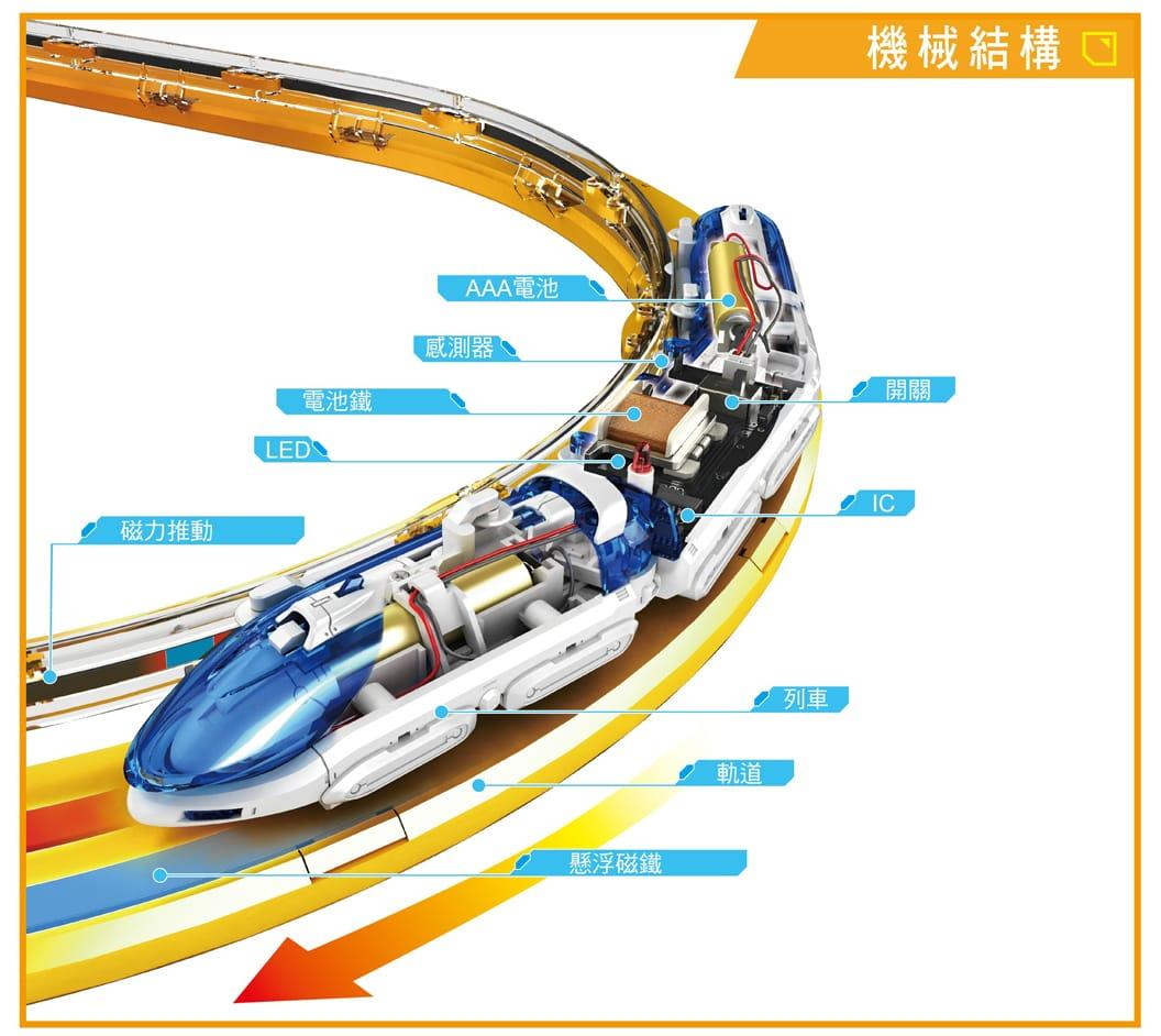 磁懸浮列車