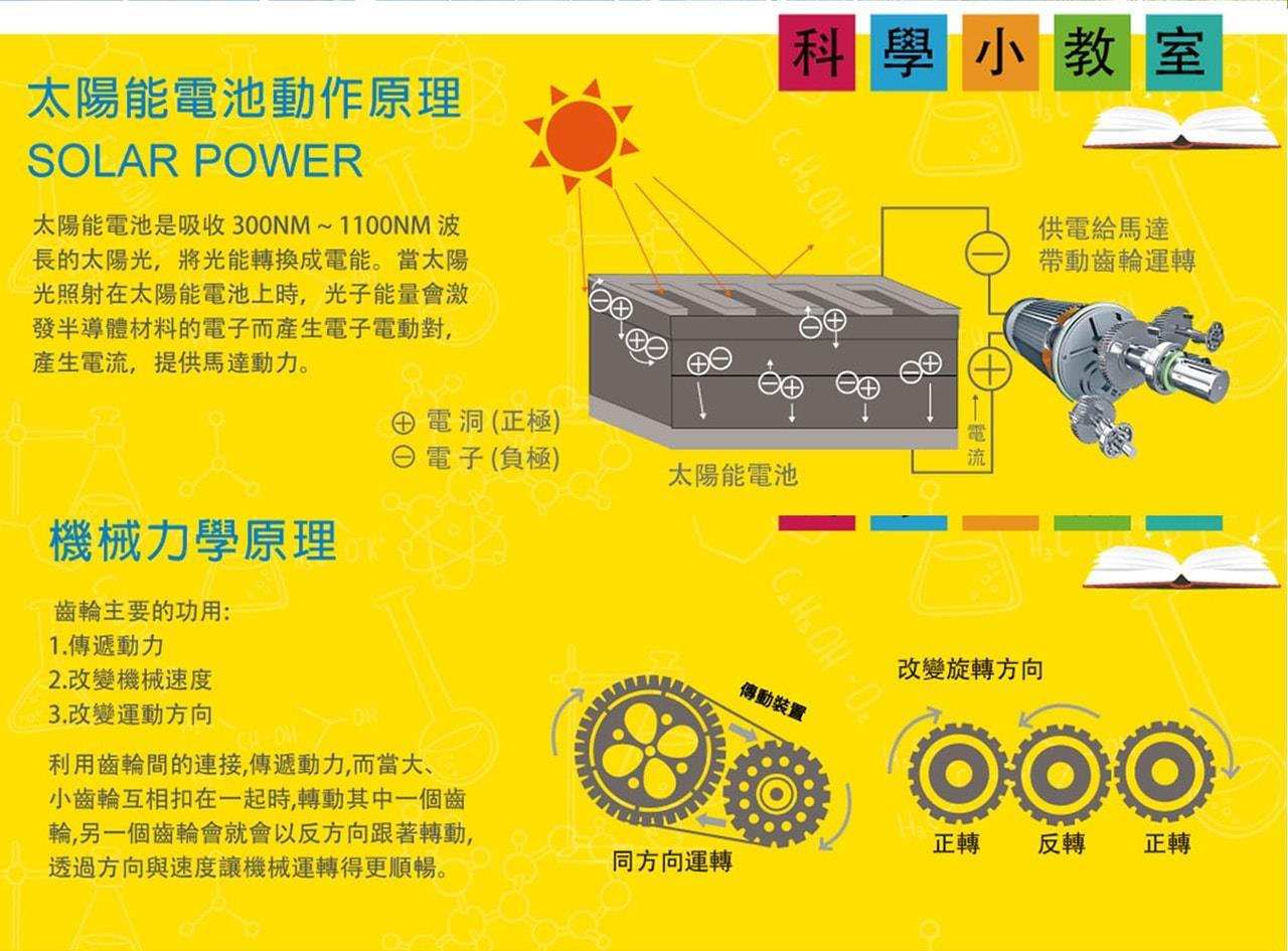 7合1太陽充電車組