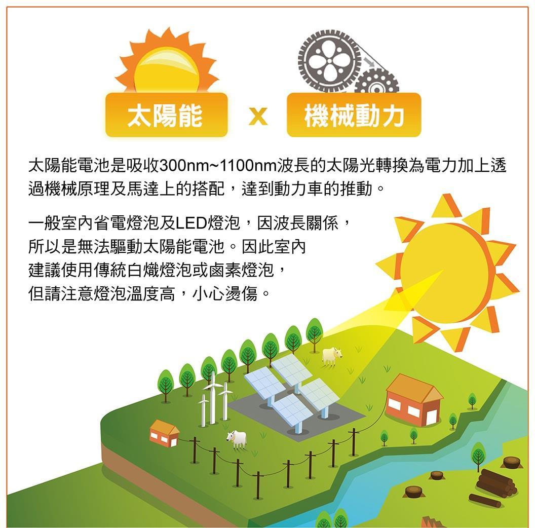 太陽能小金剛