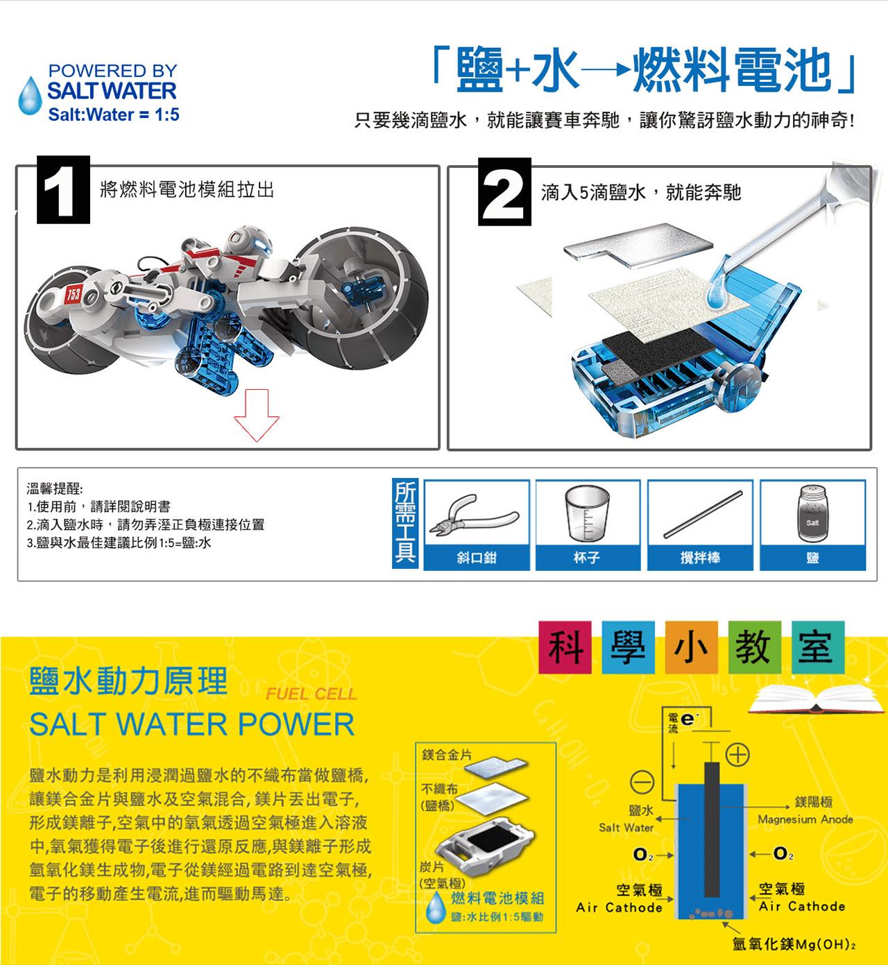 鹽水動力巡弋車