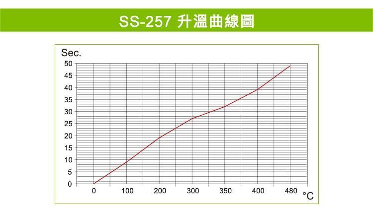 SS-257E